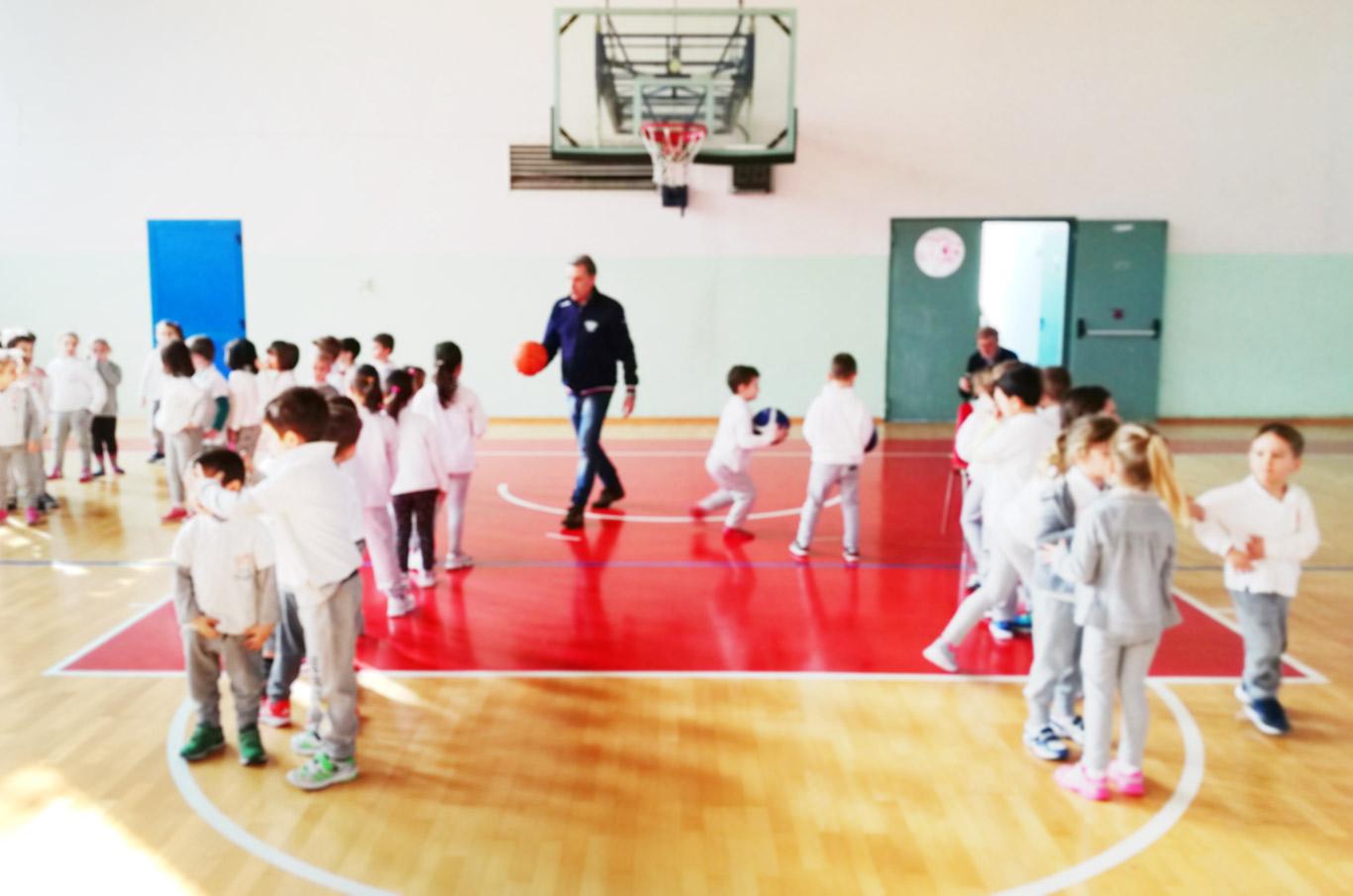 Attività Basket